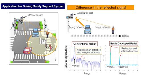 Panasonic представила передовую радиолокационную технологию, которая может использоваться в системах безопасности на автодорогах. Разработка позволяет обнаруживать пешеходов и транспортные средства, находящиеся на расстоянии до 40 метров, практически в любых погодных условиях.